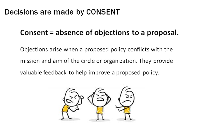 decisions by consent